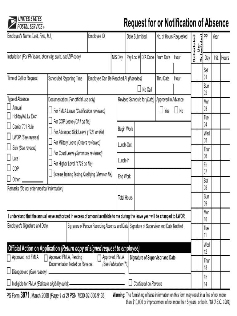 picture about Usps Form 3971 Printable identify 2008 Variety USPS PS 3971 Fill On the web, Printable, Fillable