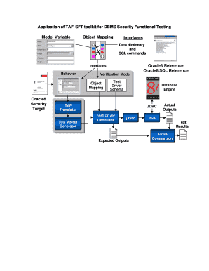 toolkit of dbms form