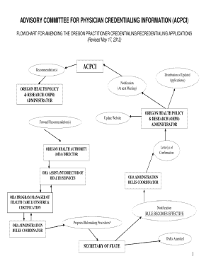 Physician Credentialing Flow Chart  Printable Flow Chart