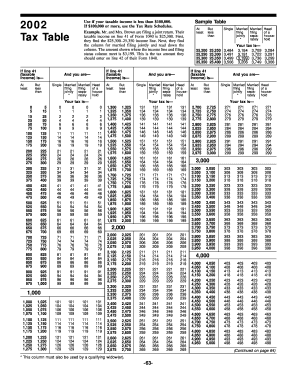 uncle fed irs forms tax tables 2011 i1040tt fill online printable fillable blank pdffiller. Black Bedroom Furniture Sets. Home Design Ideas