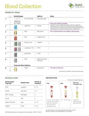 Quest Diagnostics Specimen Tubes - Fill Online, Printable ...