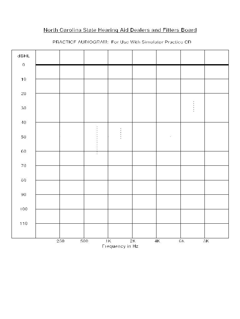 Blank Audiogram - Fill Online, Printable, Fillable, Blank  pdfFiller Inside Blank Audiogram Template Download