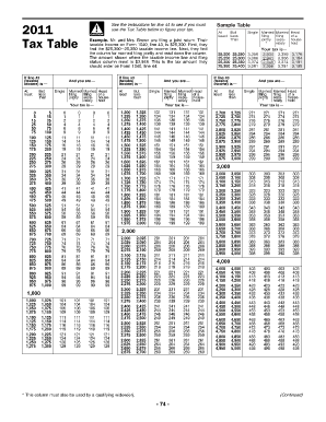 Fillable online irs 2011 instruction 1040 tax table irs for 1040 form 2011 tax table