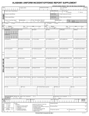 Security Guard Incident Report Template from www.pdffiller.com