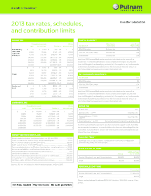 2013 tax rates, schedules, and contribution limits. Category: Client Education. Group: Informed Investors. 2013 tax rates, schedules, and contribution limits