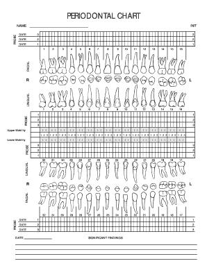 dental charting form