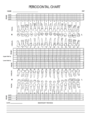 Periodontal chart form fill online printable fillable blank