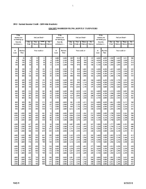 Eic table fill online printable fillable blank for 1040ez instructions eic table