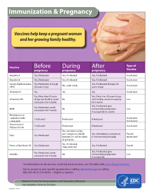 Immunization and Pregnancy Vaccines Chart (flyer) - cdc