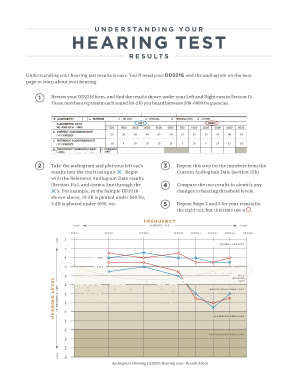 how to read an audiogram pdf