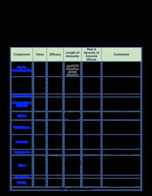 dhpp puppy vaccination schedule