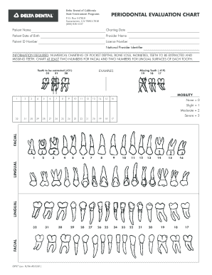 Trust image for printable dental charting forms