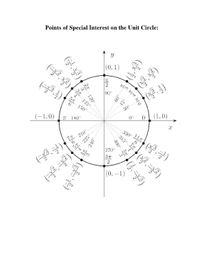 Blank Unit Circle - Fill Online, Printable, Fillable, Blank ...