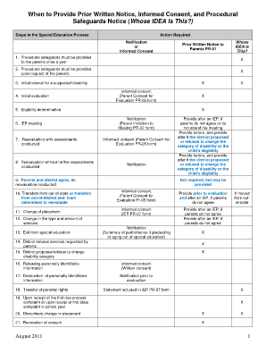 Fillable Pr01 Special Education Form For Ohio - Fill Online ...