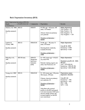Beck Depression Inventory (BDI) - ncbi nlm nih