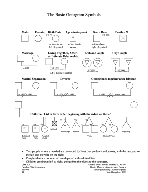 genogram examples forms and templates fillable