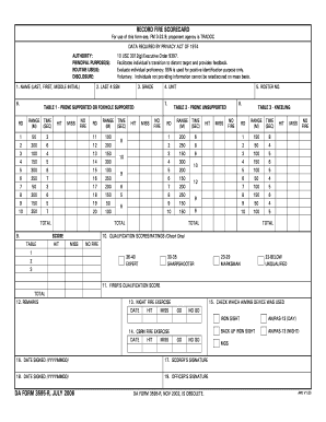 2006 Form DA 3595-R Fill Online, Printable, Fillable, Blank ...