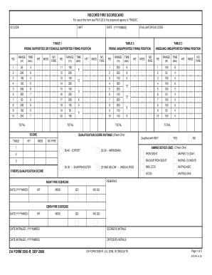 2008-2017 Form DA 3595-R Fill Online, Printable, Fillable, Blank ...