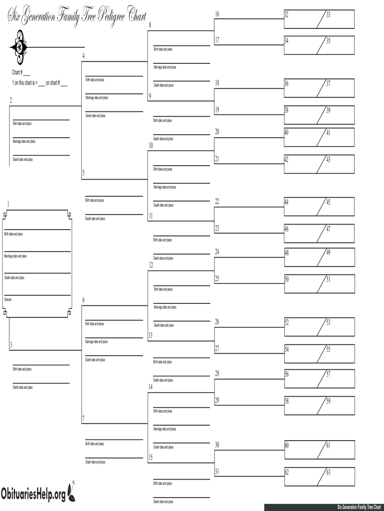 It is a picture of Printable Pedigree Chart with free printable