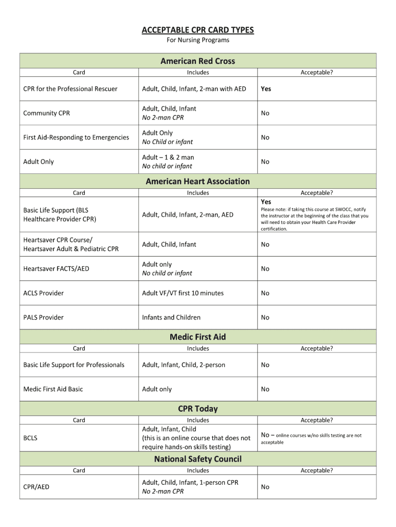 Fillable Cpr Card - Fill Online, Printable, Fillable, Blank Pertaining To Cpr Card Template