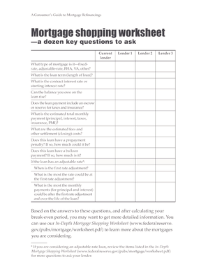 Printables Mortgage Shopping Worksheet fillable online mortgage shopping worksheet fax email print fill online