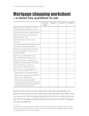 Worksheet Logic Model Worksheet csrees logic model worksheet intrepidpath template forms and templates fillable