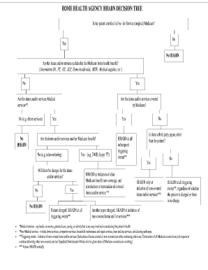 fill in the blank decision tree fill online printable