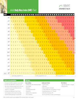 graphic about Printable Bmi Chart referred to as 32 Printable Overall body M Index Chart Kinds and Templates