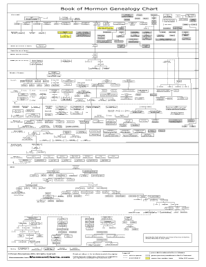 lds genealogy charts form