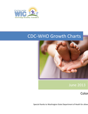 CDC-WHO Growth Charts - colorado
