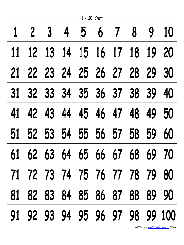 photograph relating to 1-100 Chart Printable titled Blank 100 Chart - Fill On-line, Printable, Fillable, Blank