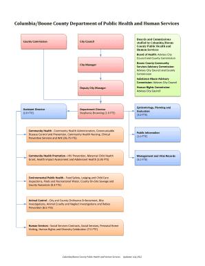 Fillable Online Organization Chart Template Organizational Charts