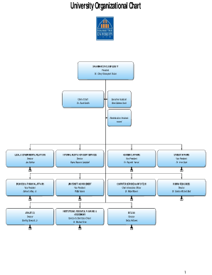 Police organizational charts fillable form
