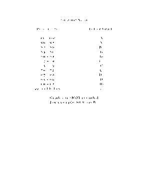 Fillable line Grading Scale Percentage Letter Grade 93 100 A 90