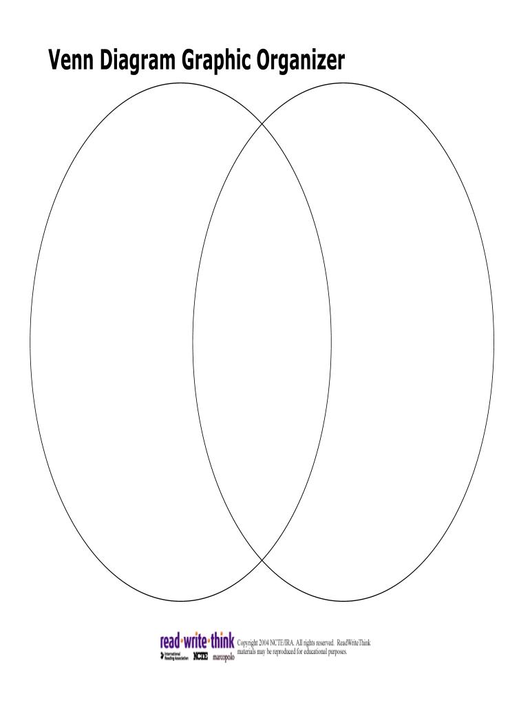 Venn Diagram Template - Fill Online, Printable, Fillable, Blank