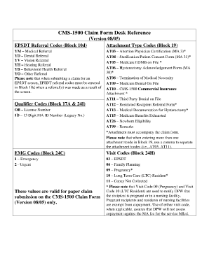 Pennsylvania Dpw Billing Instructions For Medicare Part B Claims ...