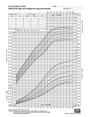 6 Printable Bmi For Age Percentile Growth Chart Forms And Templates Fillable Samples In Pdf Word To Download Pdffiller
