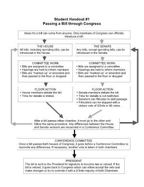student handout #1 passing a bill through congress form
