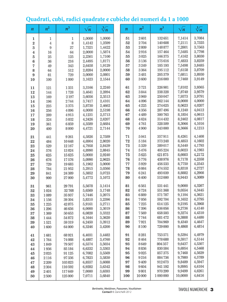 Tavole Numeriche Da 1 A 1000 Fill Online Printable Fillable Blank Pdffiller