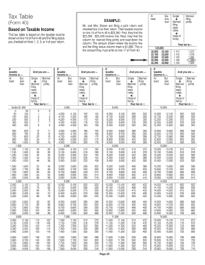 Alabama tax table - revenue alabama