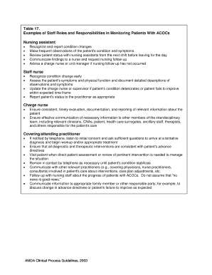 Fillable examples of good nursing documentation edit print examples of good nursing documentation thecheapjerseys Choice Image