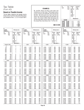 Tax Table - revenue alabama
