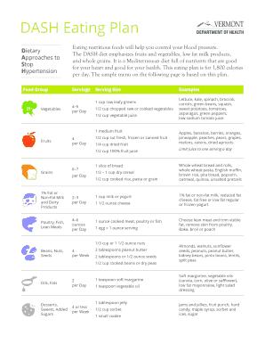 the dash diet pdf