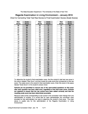 fillable online living environment conversion chart fax email print rh pdffiller com living environment regents june 2018 scoring guide living environment regents score chart 2015