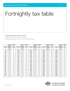fillable online fortnightly tax table fax email print pdffiller