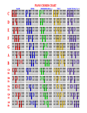 image regarding Piano Chords Chart Printable named Fillable On the internet PIANO CHORDS CHART Fax E-mail Print - PDFfiller