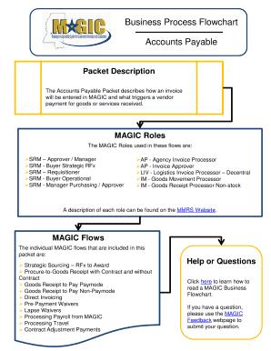 Accounts payable process flow chart pdf