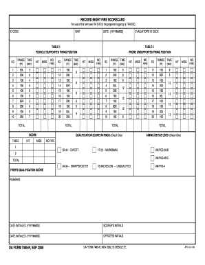 Form 7489 - Fill Online, Printable, Fillable, Blank | PDFfiller