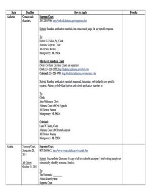 state deadline how to apply benefits alabama contact each - Executive Secretary Resume Sample