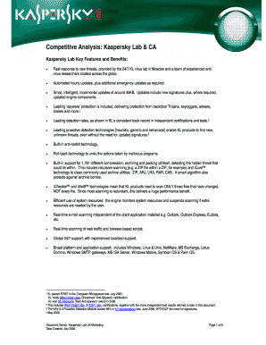 Competitive Analysis: Kaspersky Lab & CA